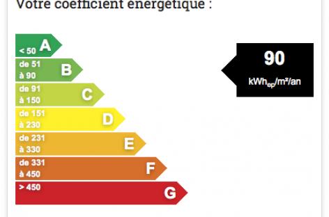 Lutte contre la précarité énergétique : Soliha propose un diagnostic « personnalisé » du logement
